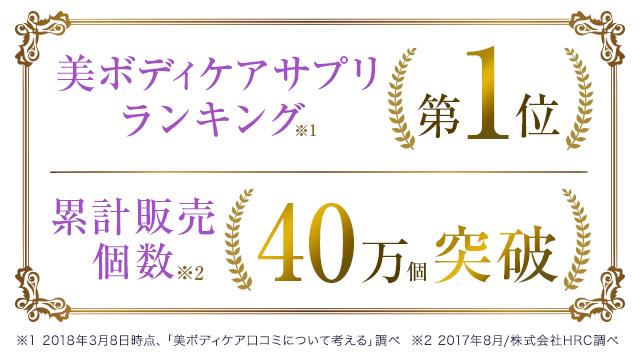 美ボディケアサプリ第1位累計販売10万個